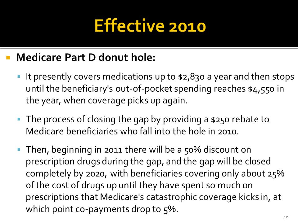 Medicare Part D donut hole: It presently covers medications up to $2,830 a year and then stops until the beneficiary's out-of-pocket spending reaches