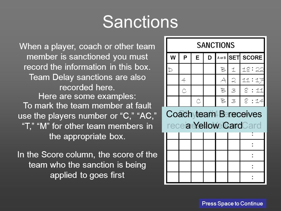 Press Space to Continue When a player, coach or other team member is sanctioned you must record the information in this box.