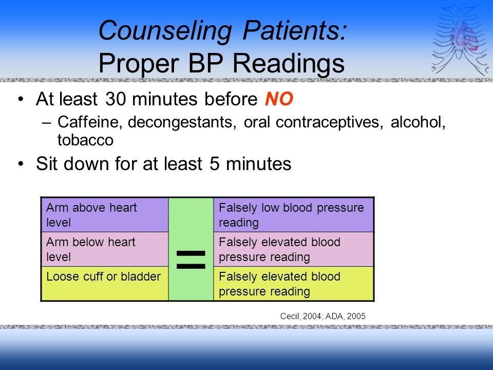 Counseling Patients: Proper BP Readings At least 30 minutes before NO –Caffeine, decongestants, oral contraceptives, alcohol, tobacco Sit down for at