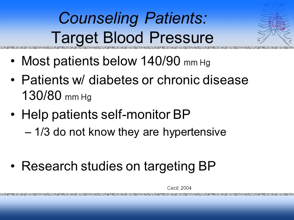 Counseling Patients: Target Blood Pressure Most patients below 140/90 mm Hg Patients w/ diabetes or chronic disease 130/80 mm Hg Help patients self-mo