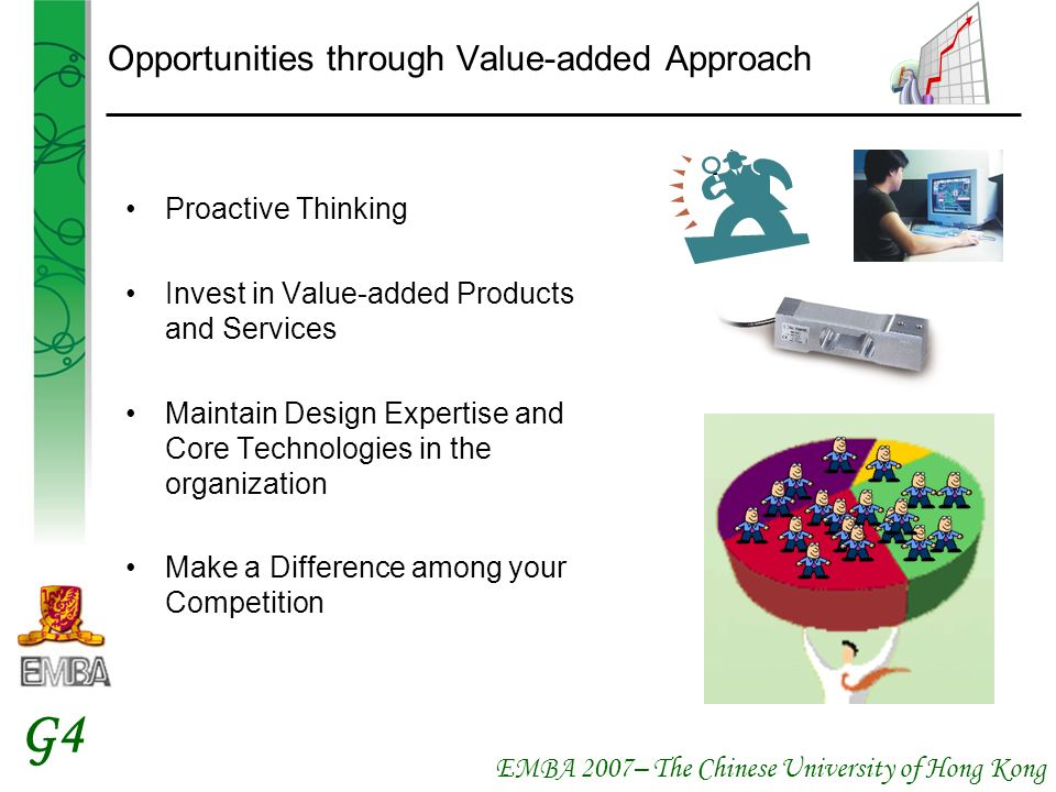 EMBA 2007– The Chinese University of Hong Kong G4 Opportunities through Value-added Approach Proactive Thinking Invest in Value-added Products and Services Maintain Design Expertise and Core Technologies in the organization Make a Difference among your Competition