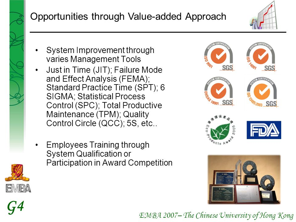 EMBA 2007– The Chinese University of Hong Kong G4 System Improvement through varies Management Tools Just in Time (JIT); Failure Mode and Effect Analy