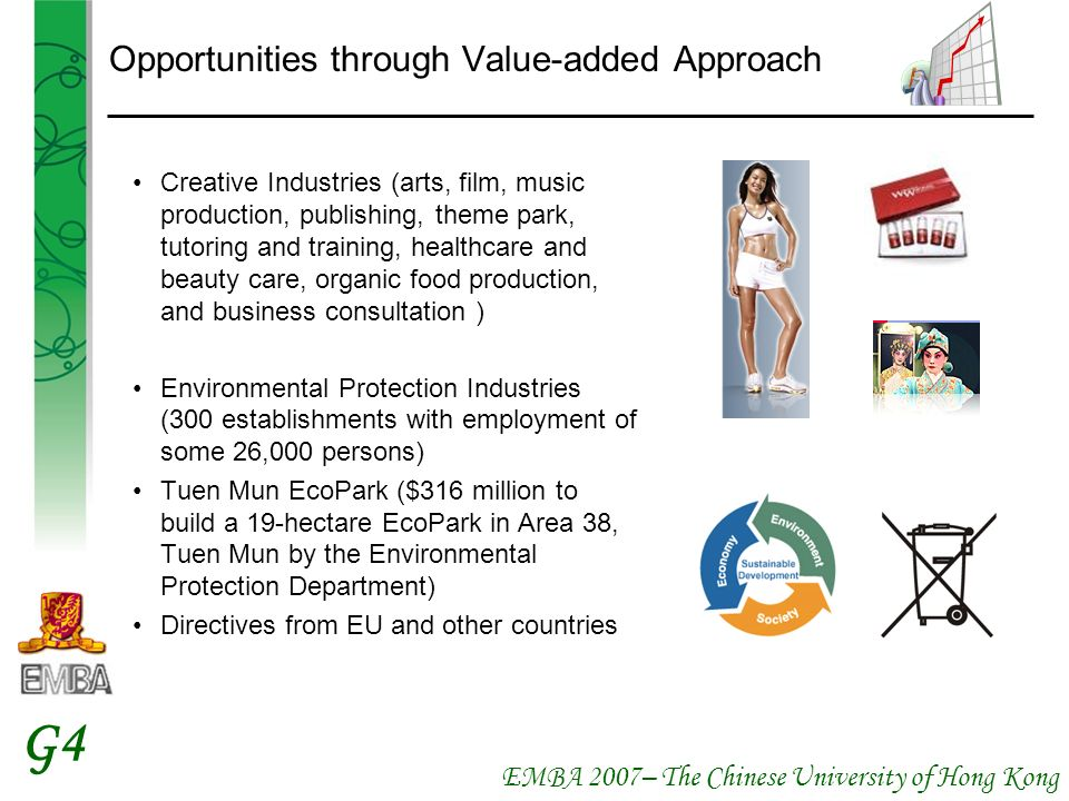 EMBA 2007– The Chinese University of Hong Kong G4 Opportunities through Value-added Approach Creative Industries (arts, film, music production, publis
