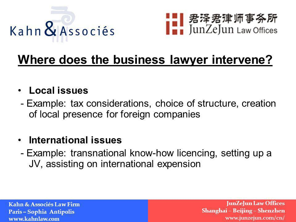 Where does the business lawyer intervene.