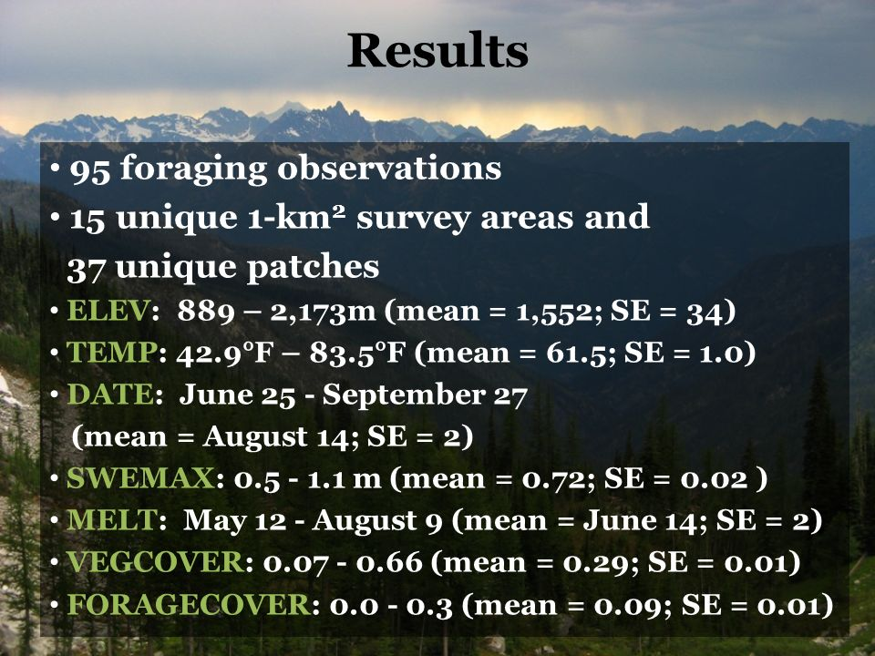 Results 95 foraging observations 15 unique 1-km 2 survey areas and 37 unique patches ELEV: 889 – 2,173m (mean = 1,552; SE = 34) TEMP: 42.9°F – 83.5°F (mean = 61.5; SE = 1.0) DATE: June 25 - September 27 (mean = August 14; SE = 2) SWEMAX: m (mean = 0.72; SE = 0.02 ) MELT: May 12 - August 9 (mean = June 14; SE = 2) VEGCOVER: (mean = 0.29; SE = 0.01) FORAGECOVER: (mean = 0.09; SE = 0.01)