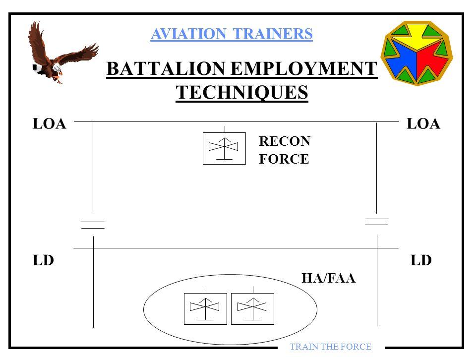 AVIATION TRAINERS TRAIN THE FORCE LOA LD LOA RECON FORCE HA/FAA BATTALION EMPLOYMENT TECHNIQUES