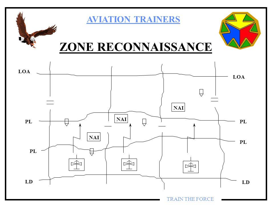 AVIATION TRAINERS TRAIN THE FORCE ZONE RECONNAISSANCE LOA PL LD PL LOA LD NAI
