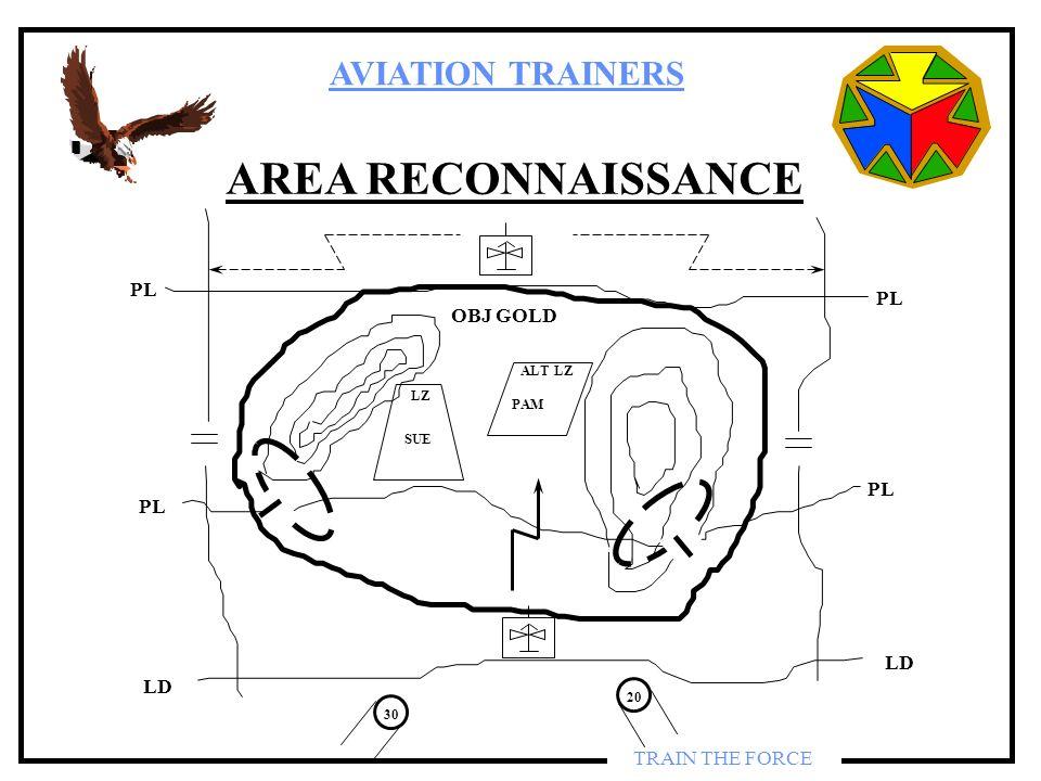 AVIATION TRAINERS TRAIN THE FORCE AREA RECONNAISSANCE ALT LZ PAM LZ SUE OBJ GOLD 30 20 PL LD PL