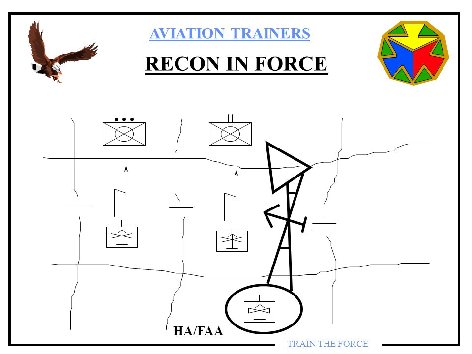 AVIATION TRAINERS TRAIN THE FORCE RECON IN FORCE HA/FAA
