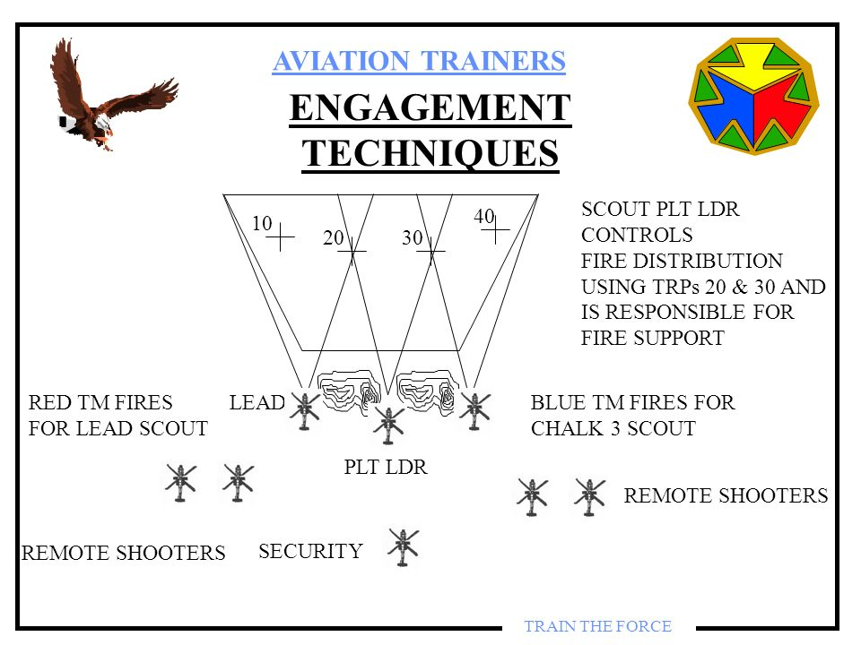 AVIATION TRAINERS TRAIN THE FORCE ENGAGEMENT TECHNIQUES 10 2030 40 SECURITY REMOTE SHOOTERS LEADRED TM FIRES FOR LEAD SCOUT BLUE TM FIRES FOR CHALK 3
