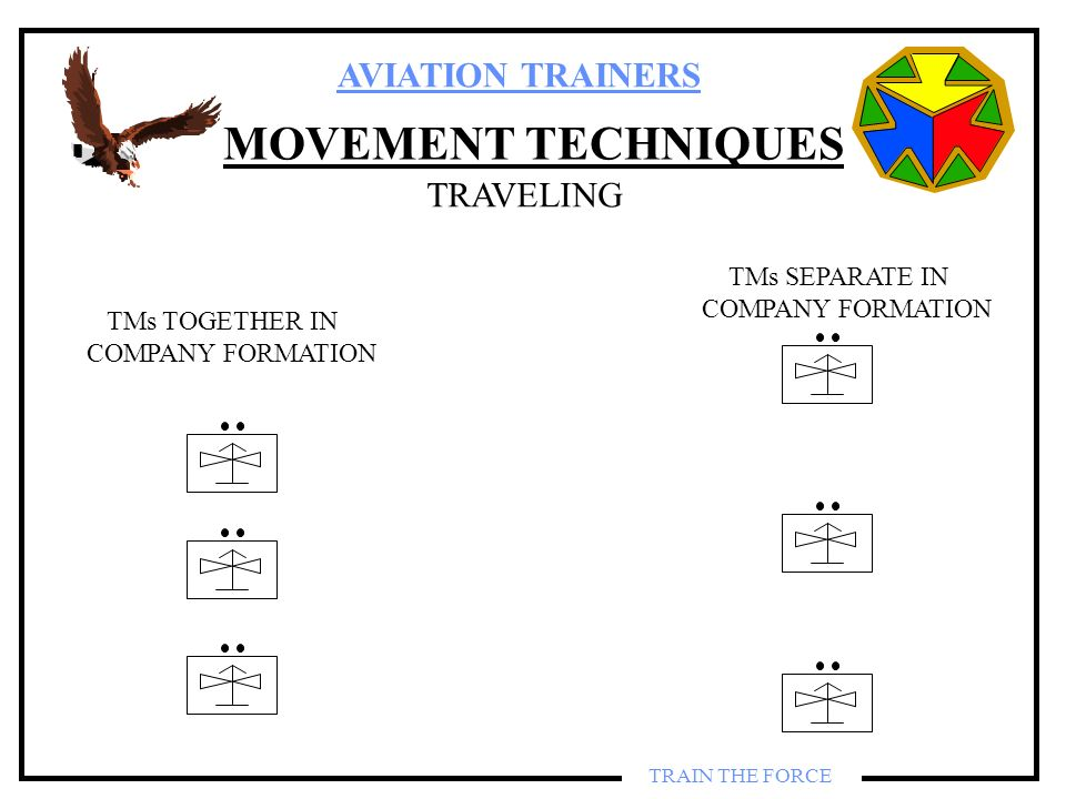 AVIATION TRAINERS TRAIN THE FORCE MOVEMENT TECHNIQUES TRAVELING TMs TOGETHER IN COMPANY FORMATION TMs SEPARATE IN COMPANY FORMATION