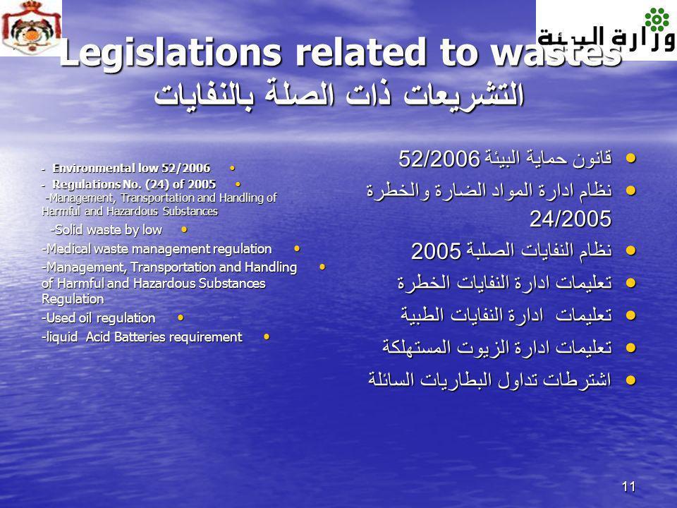 11 Legislations related to wastes التشريعات ذات الصلة بالنفايات Environmental low 52/2006 - Environmental low 52/2006 - Regulations No. (24) of 2005 -