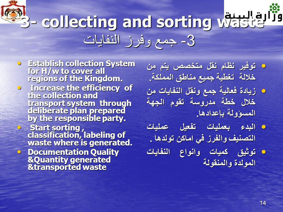 14 3- collecting and sorting waste 3- جمع وفرز النفايات Establish collection System for H/w to cover all regions of the Kingdom. Establish collection