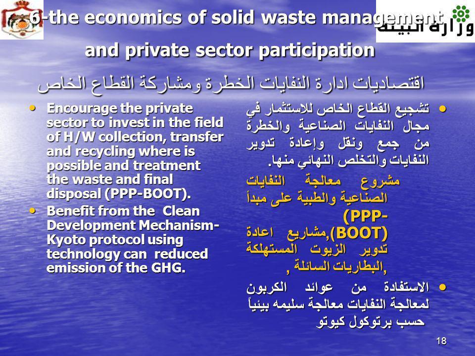 18 6-the economics of solid waste management and private sector participation اقتصاديات ادارة النفايات الخطرة ومشاركة القطاع الخاص Encourage the priva