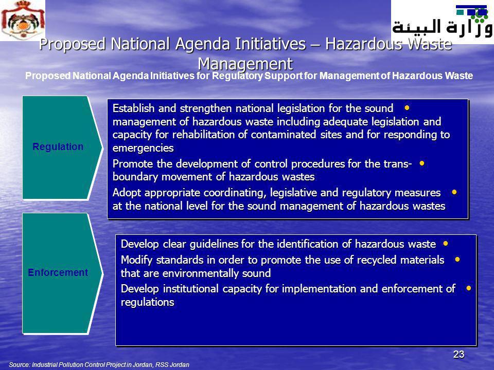 23 Regulation Establish and strengthen national legislation for the sound management of hazardous waste including adequate legislation and capacity fo