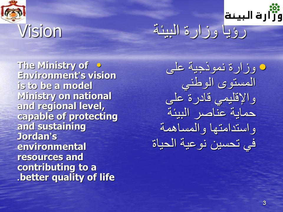 3 رؤيا وزارة البيئة Vision The Ministry of Environment s vision is to be a model Ministry on national and regional level, capable of protecting and su