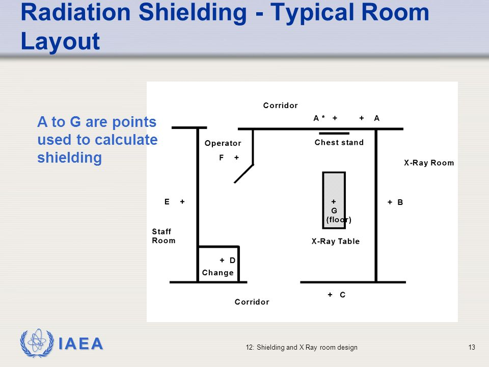 IAEA 12: Shielding and X Ray room design13 Radiation Shielding - Typical Room Layout A to G are points used to calculate shielding