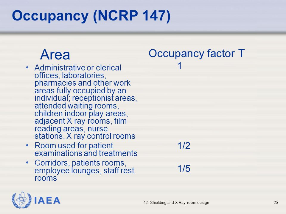 IAEA 12: Shielding and X Ray room design25 Occupancy (NCRP 147) Area Administrative or clerical offices; laboratories, pharmacies and other work areas