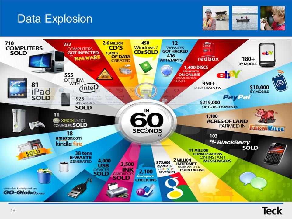 Data Explosion 18