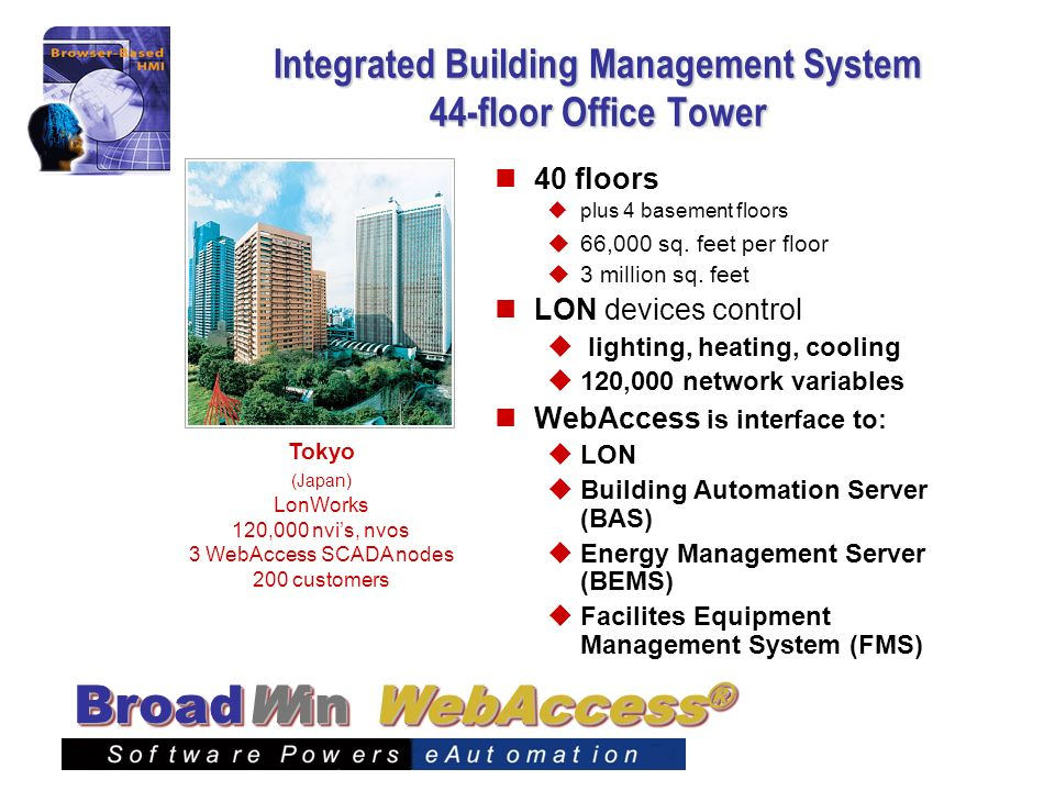 WebAccess ® BroadWin Integrated Building Management System 44-floor Office Tower 40 floors plus 4 basement floors 66,000 sq. feet per floor 3 million
