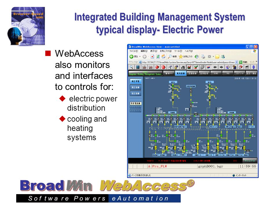 WebAccess ® BroadWin Integrated Building Management System typical display- Electric Power WebAccess also monitors and interfaces to controls for: ele