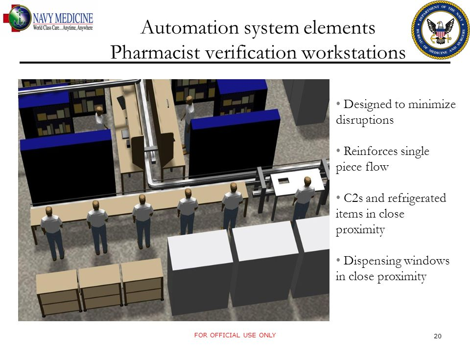 Designed to minimize disruptions Reinforces single piece flow C2s and refrigerated items in close proximity Dispensing windows in close proximity Automation system elements Pharmacist verification workstations FOR OFFICIAL USE ONLY 20