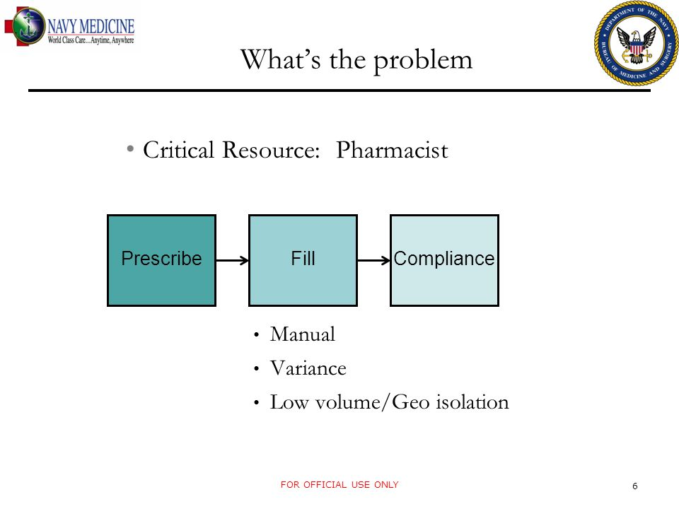 Whats the problem Critical Resource: Pharmacist Manual Variance Low volume/Geo isolation FOR OFFICIAL USE ONLY 6 PrescribeFillCompliance