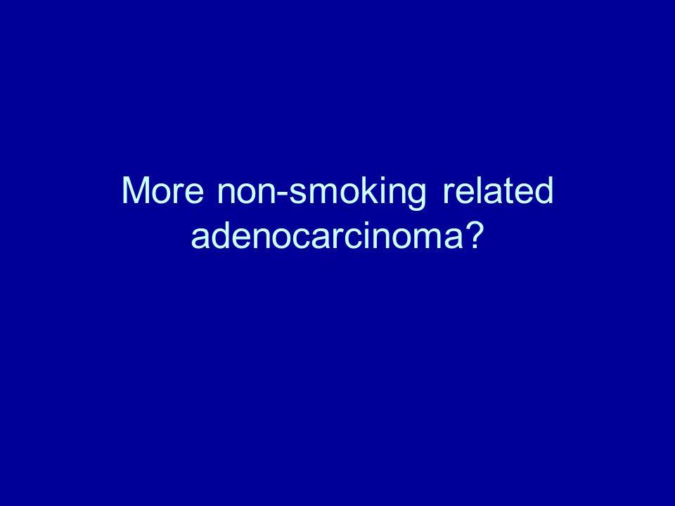 More non-smoking related adenocarcinoma?