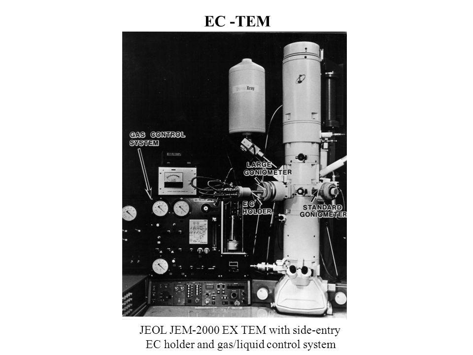JEOL JEM-2000 EX TEM with side-entry EC holder and gas/liquid control system EC -TEM