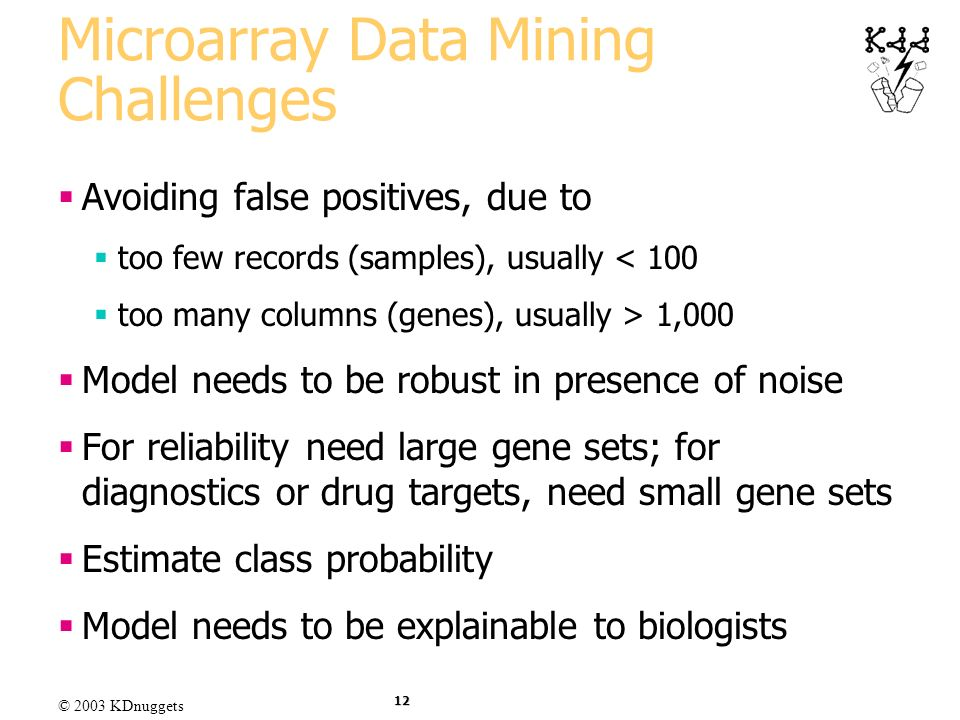 © 2003 KDnuggets 12 Microarray Data Mining Challenges Avoiding false positives, due to too few records (samples), usually < 100 too many columns (gene