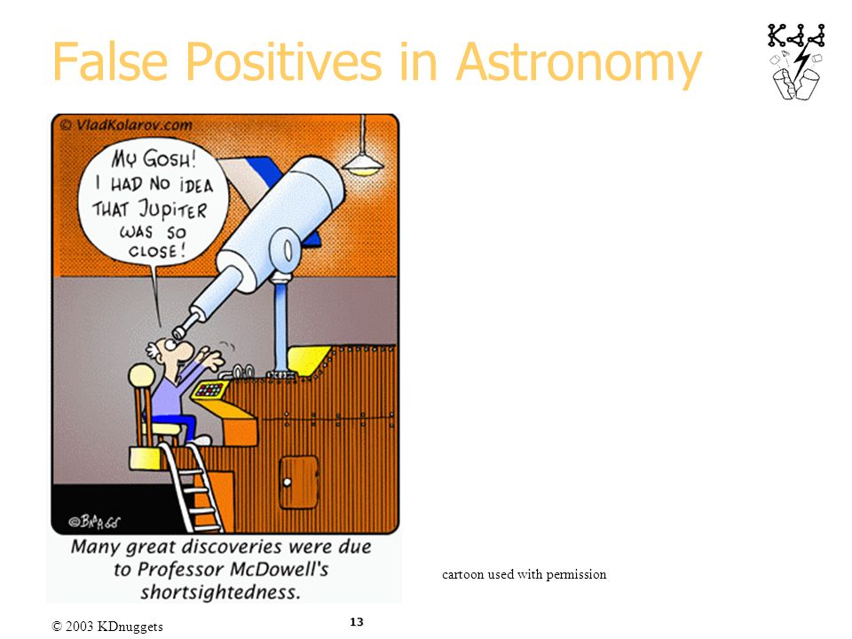 © 2003 KDnuggets 13 False Positives in Astronomy cartoon used with permission