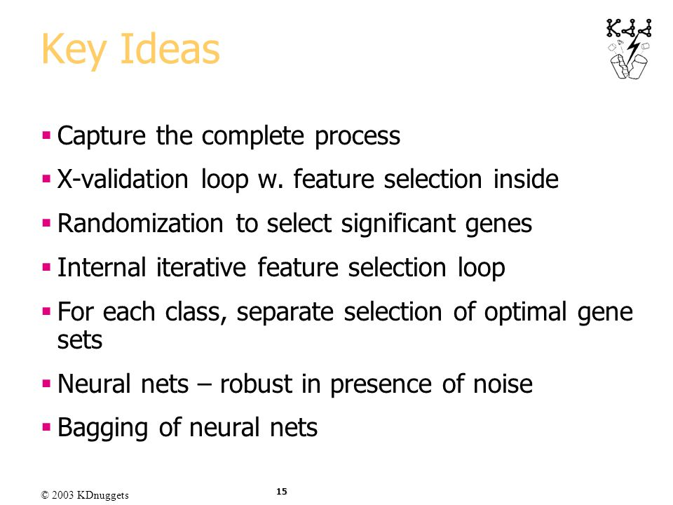 © 2003 KDnuggets 15 Key Ideas Capture the complete process X-validation loop w. feature selection inside Randomization to select significant genes Int