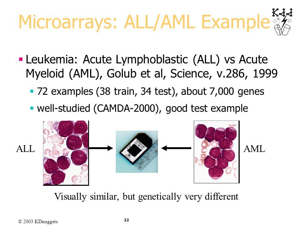 © 2003 KDnuggets 22 Microarrays: ALL/AML Example Leukemia: Acute Lymphoblastic (ALL) vs Acute Myeloid (AML), Golub et al, Science, v.286, 1999 72 exam