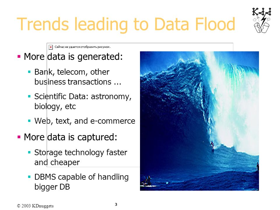 © 2003 KDnuggets 3 Trends leading to Data Flood More data is generated: Bank, telecom, other business transactions... Scientific Data: astronomy, biol