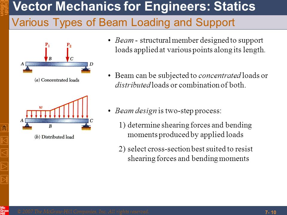 © 2007 The McGraw-Hill Companies, Inc. All rights reserved. Vector Mechanics for Engineers: Statics EighthEdition 7- 10 Various Types of Beam Loading