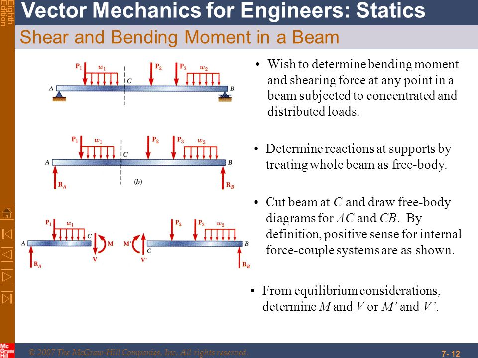 © 2007 The McGraw-Hill Companies, Inc. All rights reserved. Vector Mechanics for Engineers: Statics EighthEdition 7- 12 Shear and Bending Moment in a