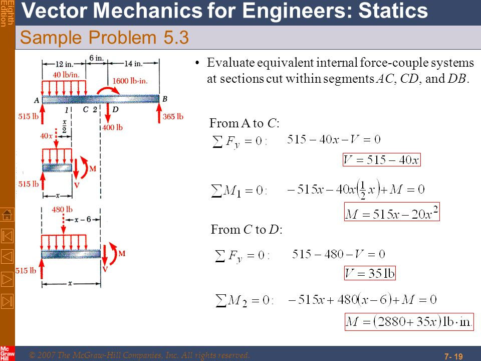 © 2007 The McGraw-Hill Companies, Inc. All rights reserved. Vector Mechanics for Engineers: Statics EighthEdition 7- 19 Sample Problem 5.3 From C to D