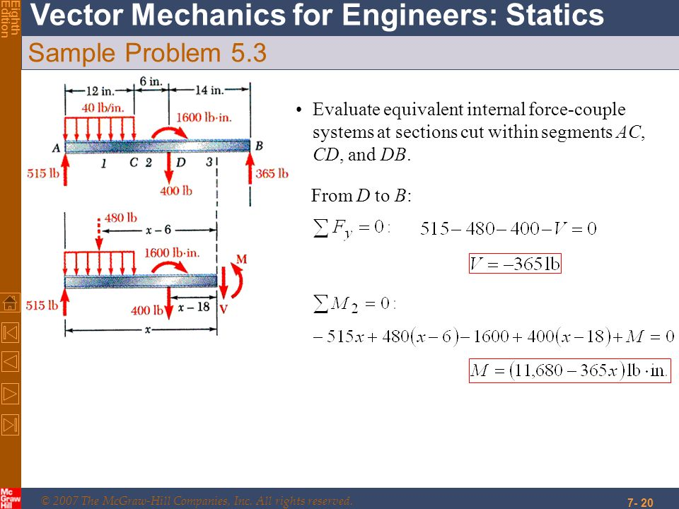 © 2007 The McGraw-Hill Companies, Inc. All rights reserved. Vector Mechanics for Engineers: Statics EighthEdition 7- 20 Sample Problem 5.3 Evaluate eq