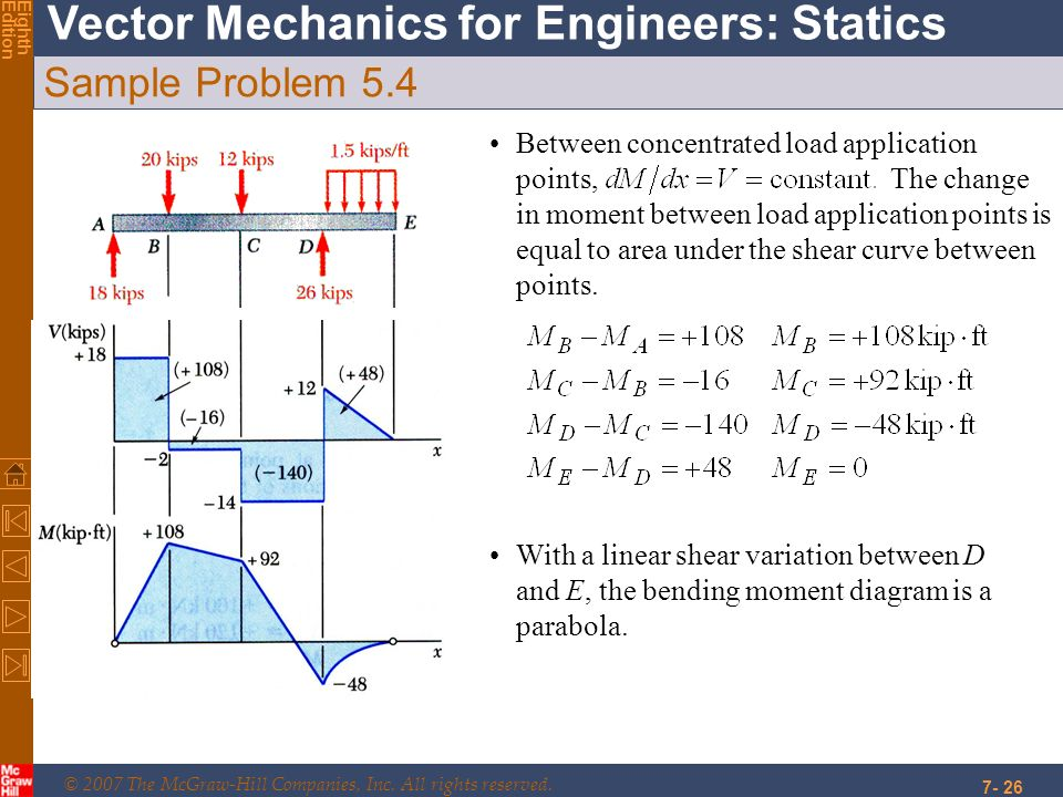 © 2007 The McGraw-Hill Companies, Inc. All rights reserved. Vector Mechanics for Engineers: Statics EighthEdition 7- 26 Sample Problem 5.4 Between con