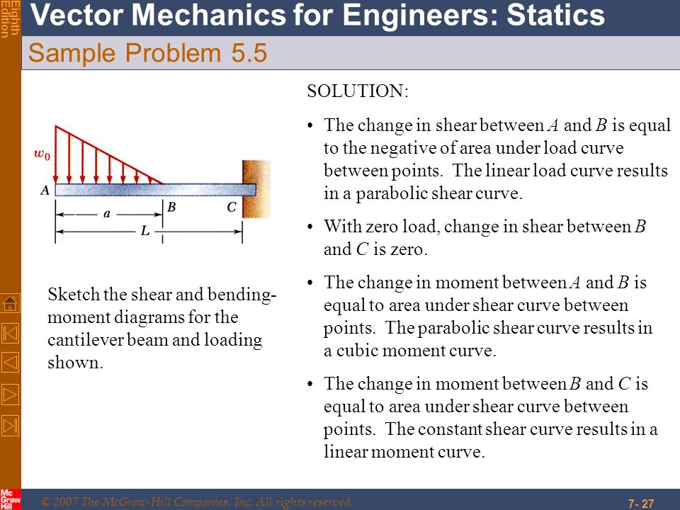 © 2007 The McGraw-Hill Companies, Inc. All rights reserved. Vector Mechanics for Engineers: Statics EighthEdition 7- 27 Sample Problem 5.5 Sketch the