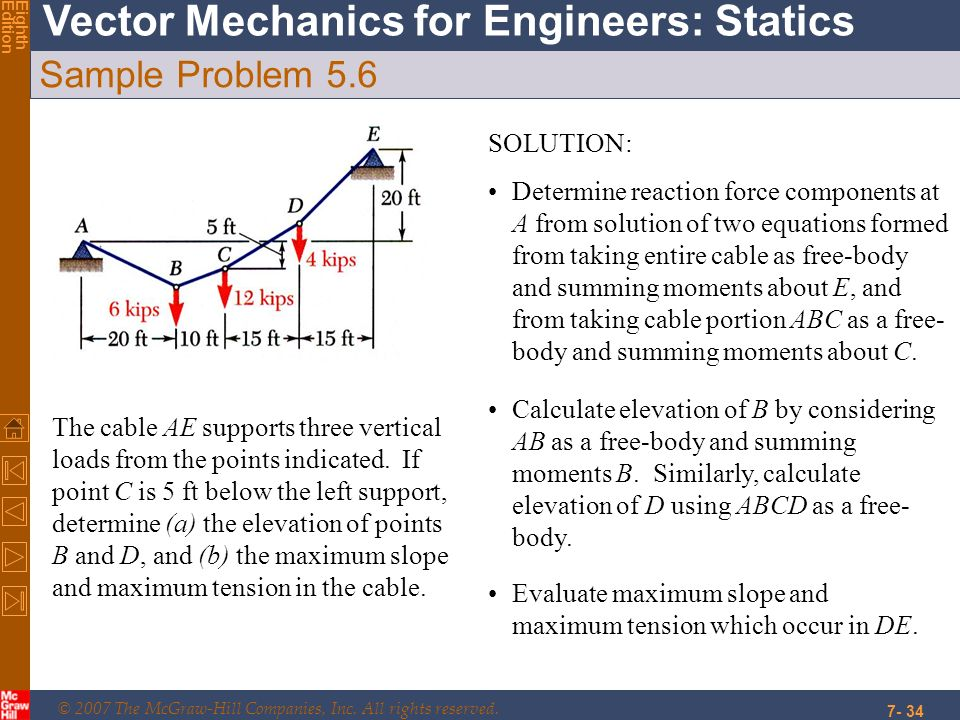 © 2007 The McGraw-Hill Companies, Inc. All rights reserved. Vector Mechanics for Engineers: Statics EighthEdition 7- 34 Sample Problem 5.6 The cable A