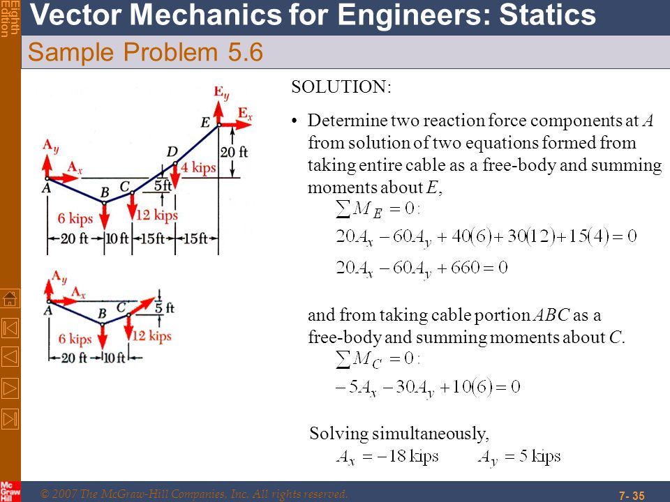© 2007 The McGraw-Hill Companies, Inc. All rights reserved. Vector Mechanics for Engineers: Statics EighthEdition 7- 35 Sample Problem 5.6 SOLUTION: D