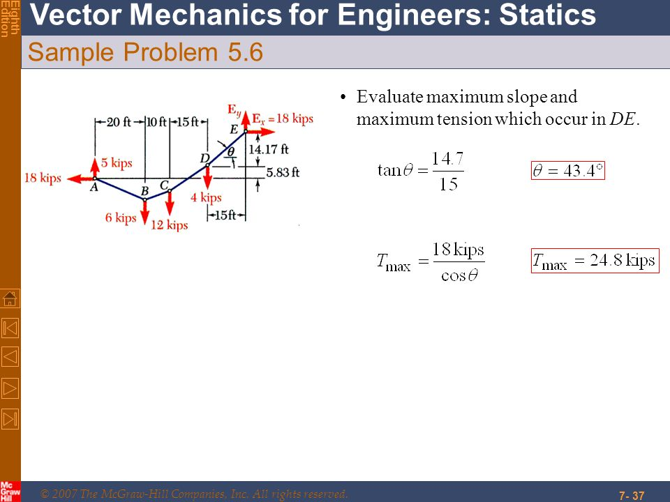 © 2007 The McGraw-Hill Companies, Inc. All rights reserved. Vector Mechanics for Engineers: Statics EighthEdition 7- 37 Sample Problem 5.6 Evaluate ma