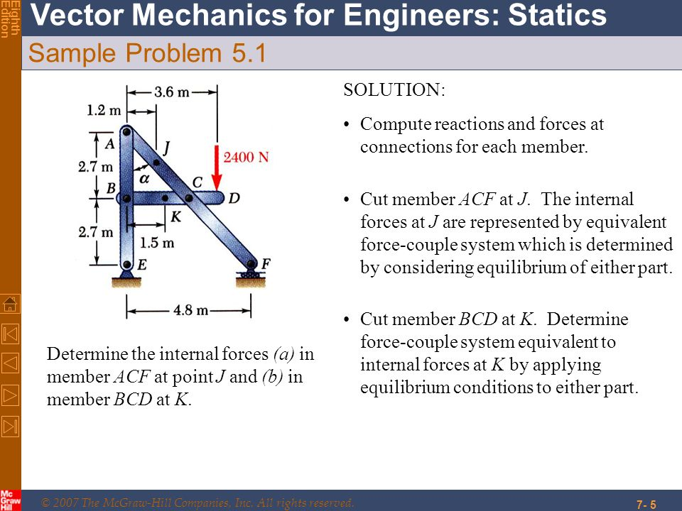 © 2007 The McGraw-Hill Companies, Inc. All rights reserved. Vector Mechanics for Engineers: Statics EighthEdition 7- 5 Sample Problem 5.1 Determine th