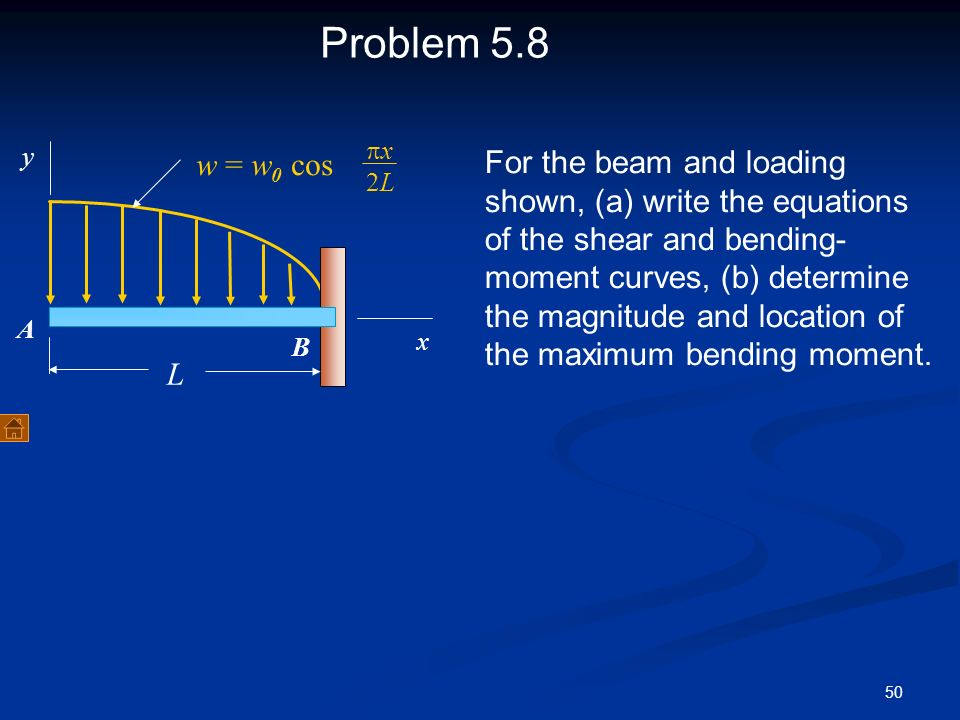 50 Problem 5.8 For the beam and loading shown, (a) write the equations of the shear and bending- moment curves, (b) determine the magnitude and locati