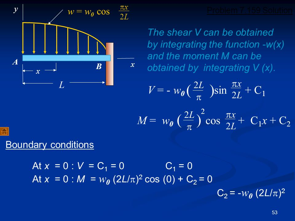 53 x y L A B w = w 0 cos x 2L The shear V can be obtained by integrating the function -w(x) and the moment M can be obtained by integrating V (x). x V