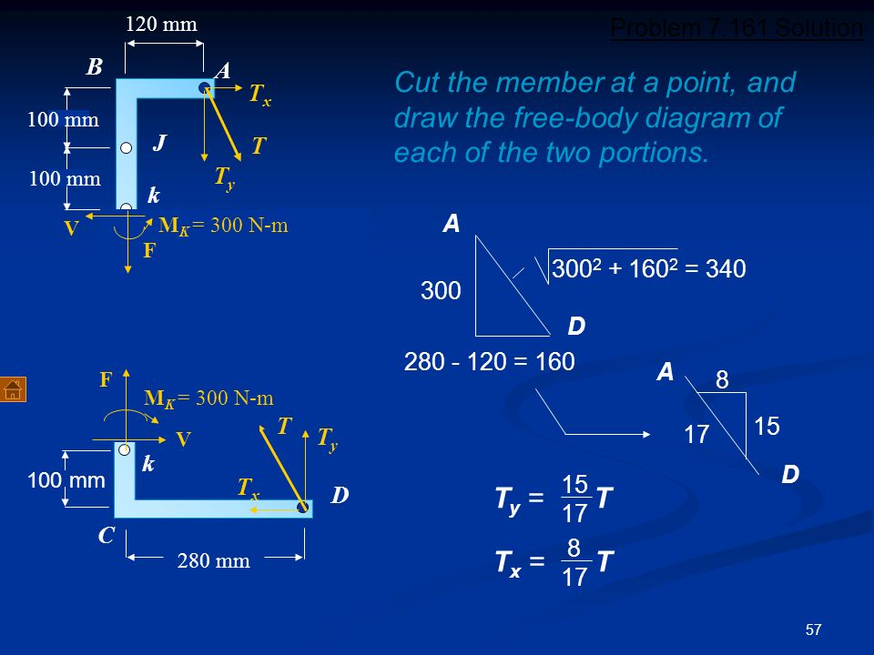 57 Problem 7.161 Solution A B D TxTx J T 100 mm 120 mm Cut the member at a point, and draw the free-body diagram of each of the two portions. D 100 mm