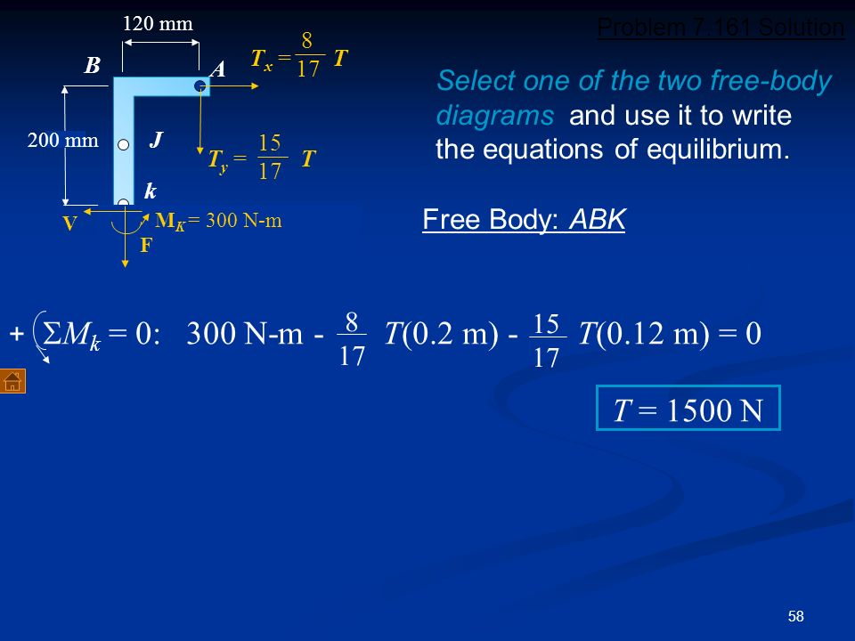58 + A B D J 200 mm 120 mm k V F M K = 300 N-m T y = T 15 17 T x = T 8 17 Select one of the two free-body diagrams and use it to write the equations o