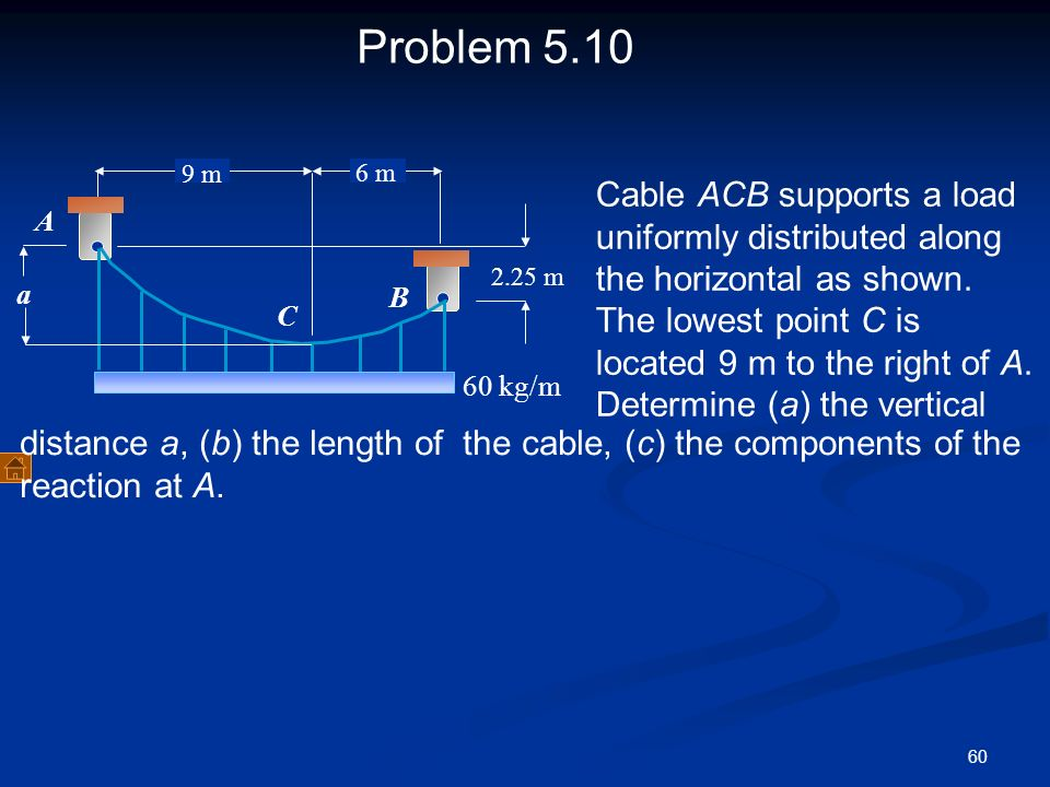 60 Problem 5.10 Cable ACB supports a load uniformly distributed along the horizontal as shown. The lowest point C is located 9 m to the right of A. De