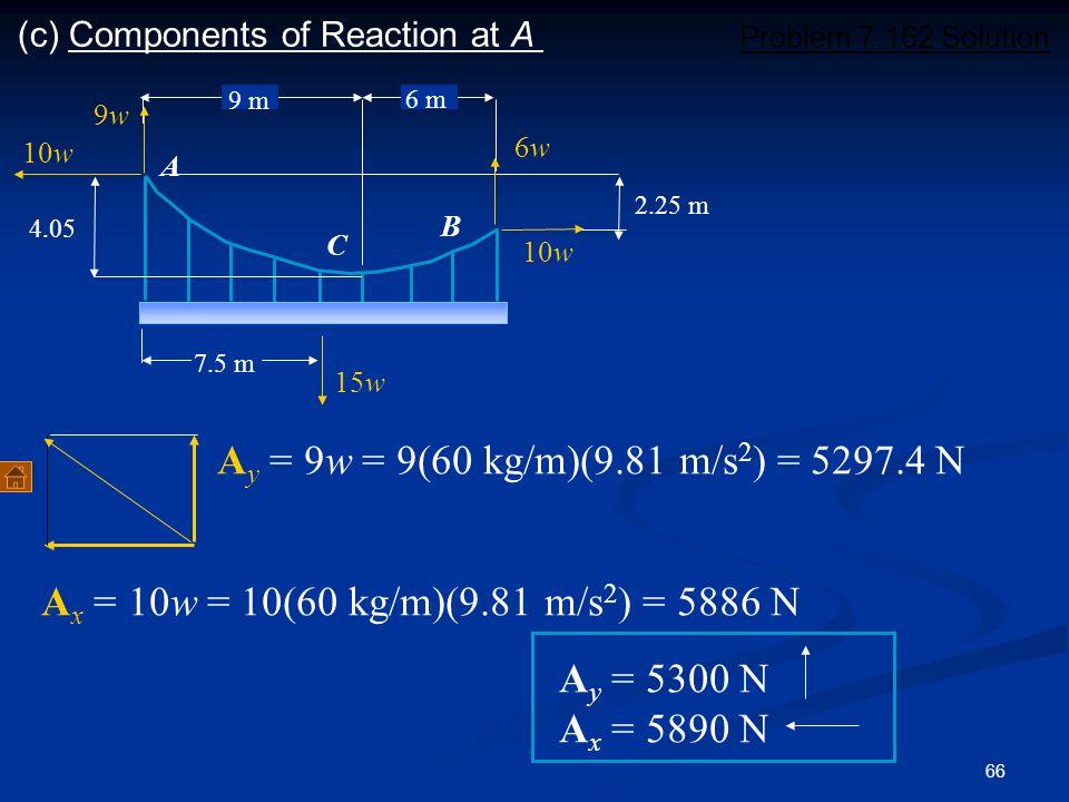 66 B 2.25 m C A 4.05 9 m 6 m 6w6w 9w9w 15w 7.5 m (c) Components of Reaction at A 10w A y = 9w = 9(60 kg/m)(9.81 m/s 2 ) = 5297.4 N A x = 10w = 10(60 k